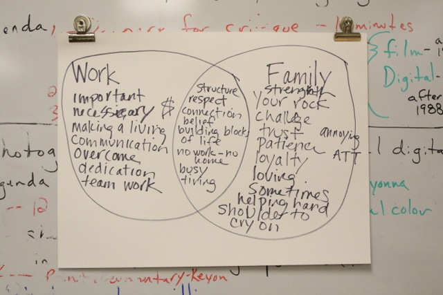 Photo: Venn diagram from Elkton High School, courtesy of Joanne Miller