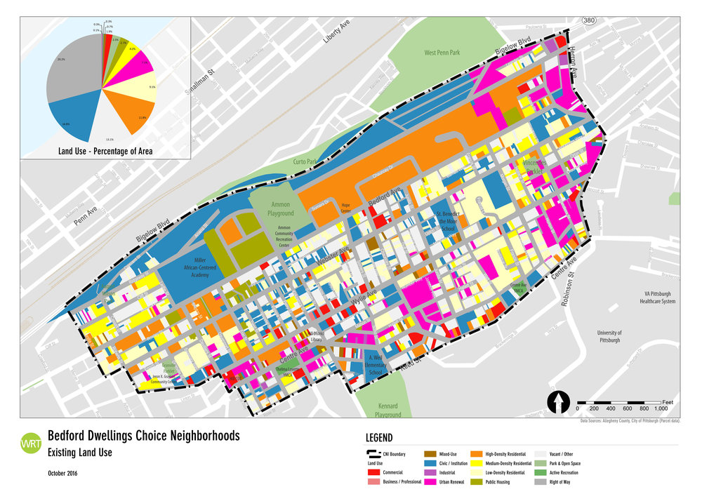Land Use   Landuse within the district is predominately residential (28%), 17% civic uses followed by 15.69% vacant. Commercial land uses make up less than 25% of the planning area. .