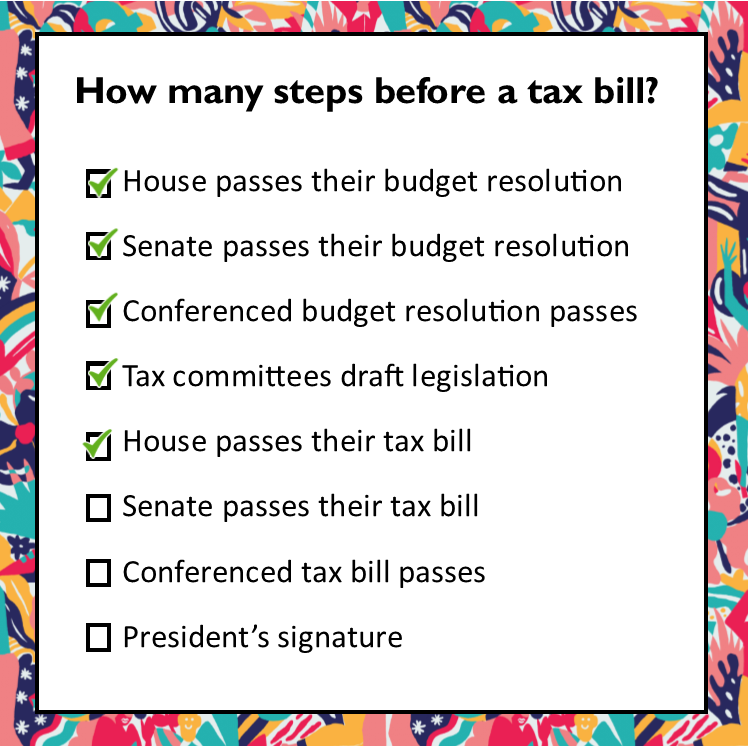 How many Steps before a tax bill 11.16.png