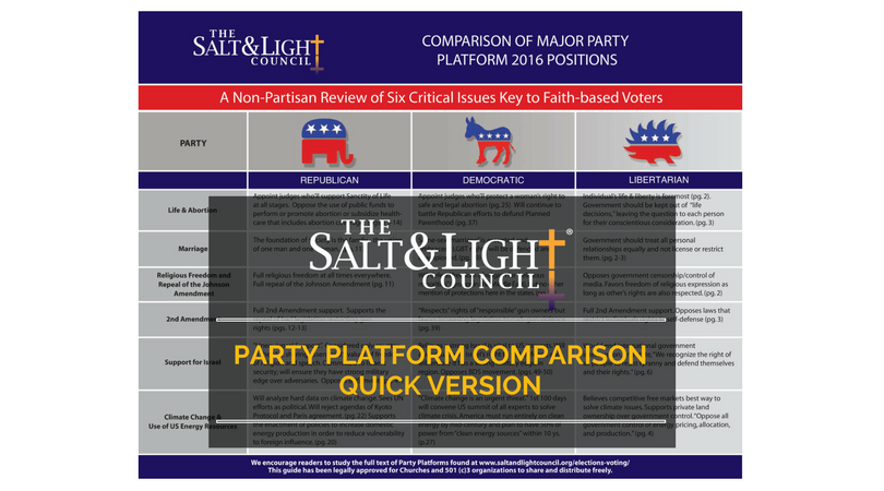 PARTY PLATFORM COMPARISON QUICK.png