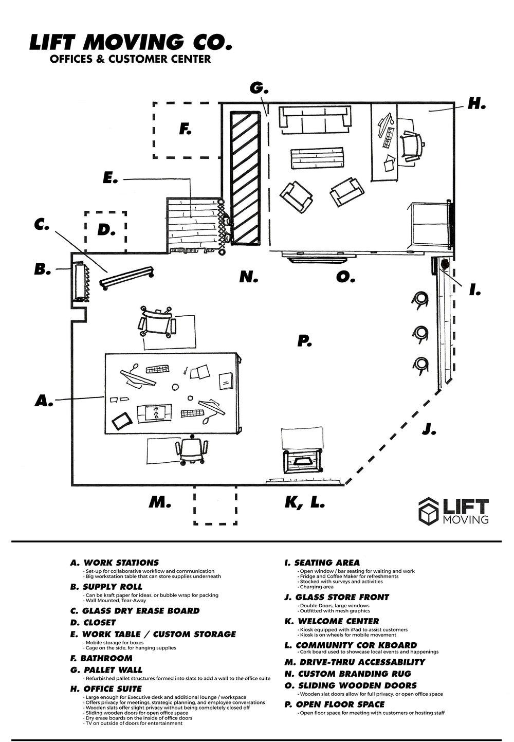 LIFT_Layout.jpg