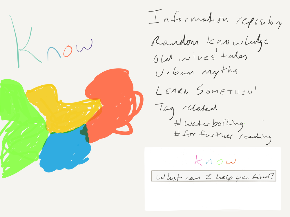 My initial sketch to capture my idea, establish purpose, and document my first thought for the user interface.