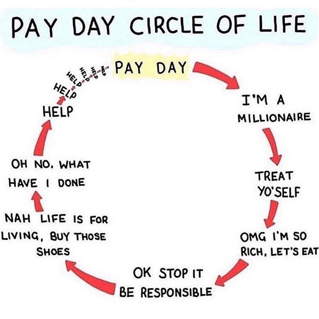 Who can relate? 💸🙋‍♀️😹😩 #payday #struggleisreal