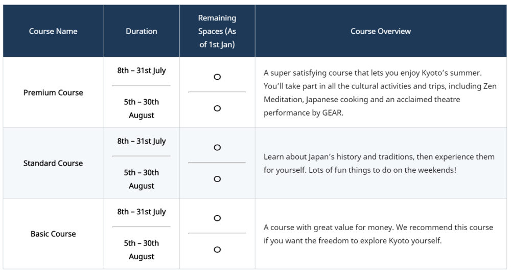 Choose your course!