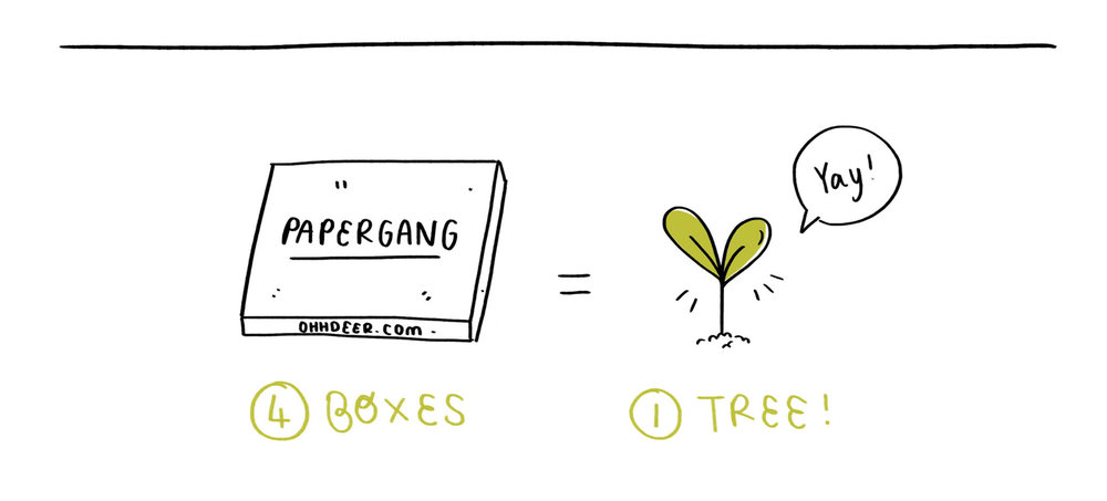 papergang tree aid boxes footer.jpg