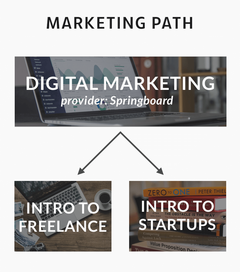 Marketing Path.png