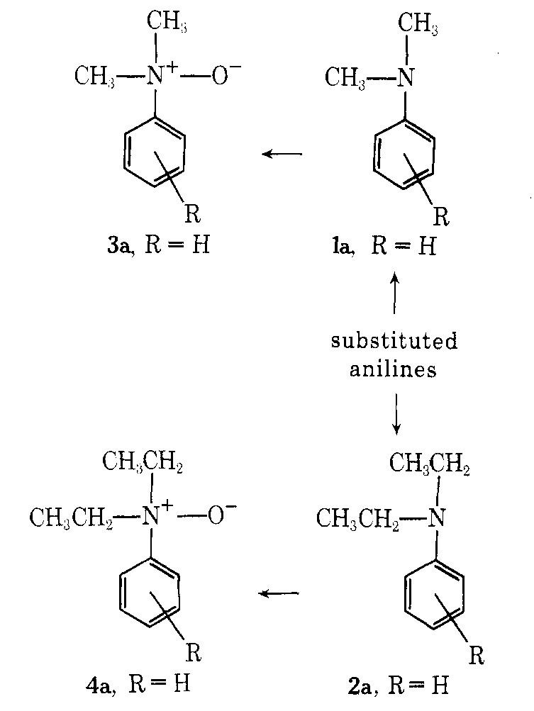 Preparation and Basicities of Substituted N,N-Diethyl- and N,N-Dimethylaniline Oxides    Terry L. Kruger, William N. White, Hilda White, Stephen L. Hartzell, James W. Kress, and Nancy Walter, J. Org. Chem. 40, 77 (1975)