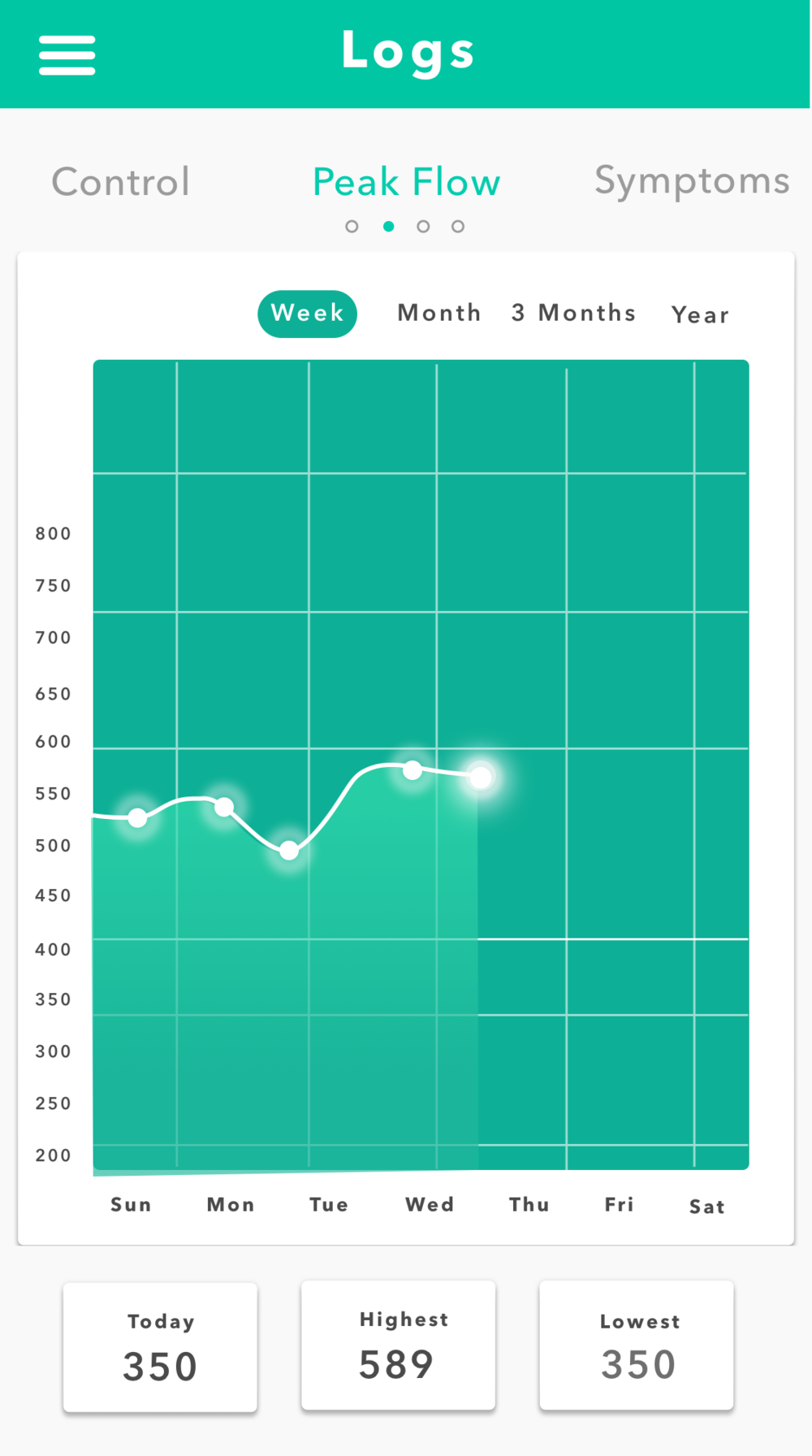 Graph-green.png