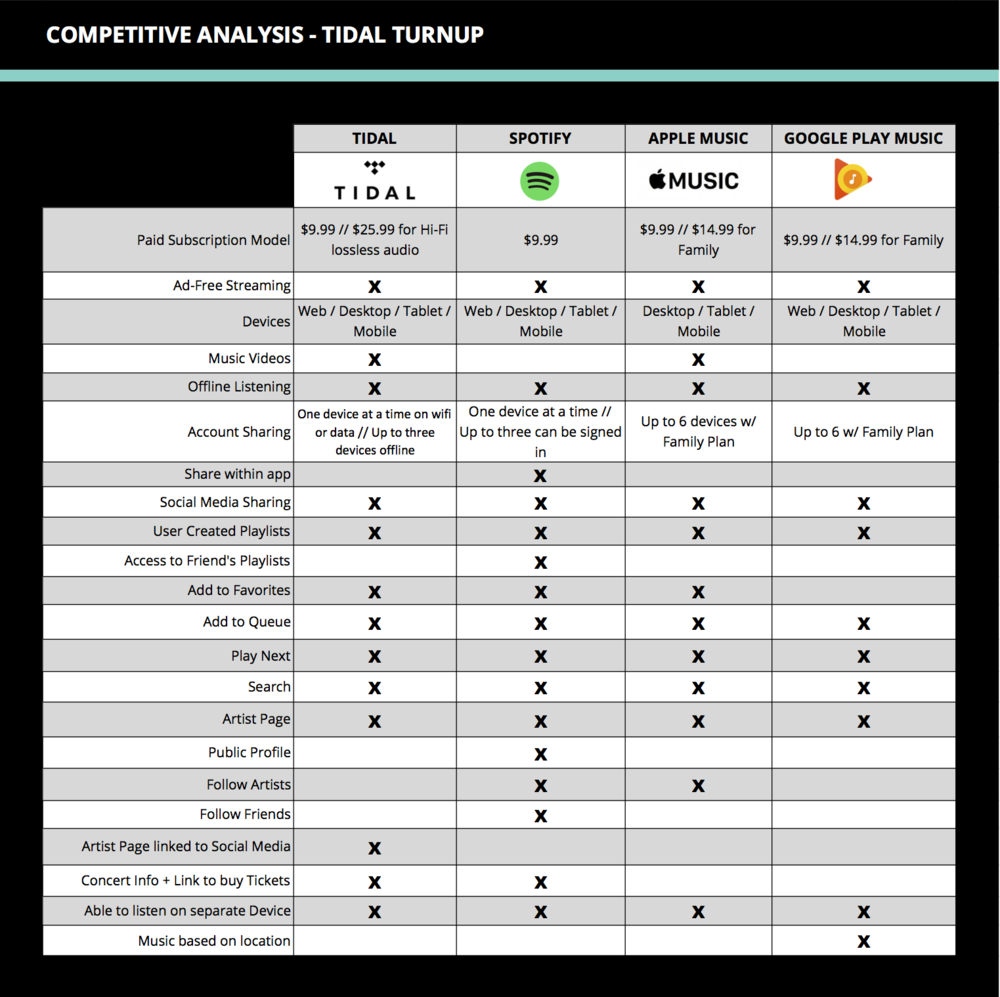 Competitive-Analysis_black-bg.png