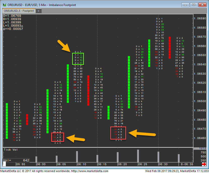 FX-Trade-Setup-Buy-Sell-Cluster-Exhaustion.png