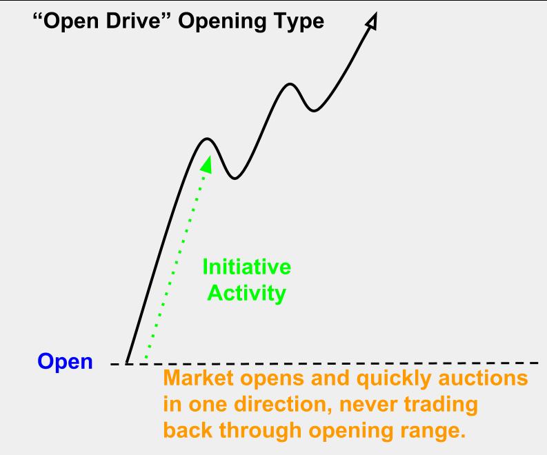 Open Drive (2)
