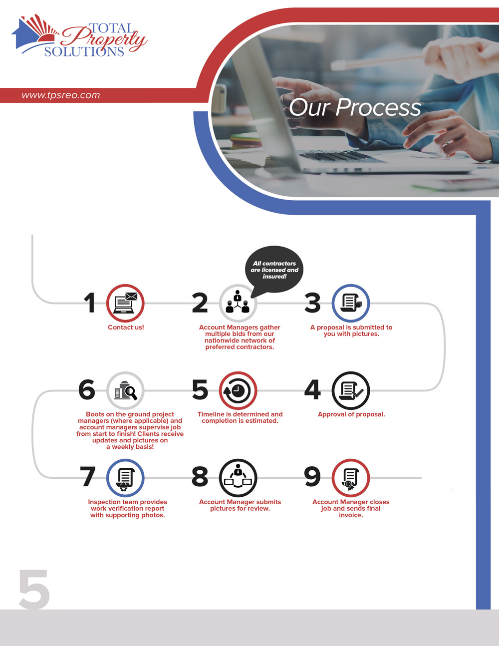 TPS-Brochure-2018---Clients---Optimized-6.jpg