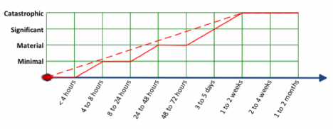 bia-chart.png