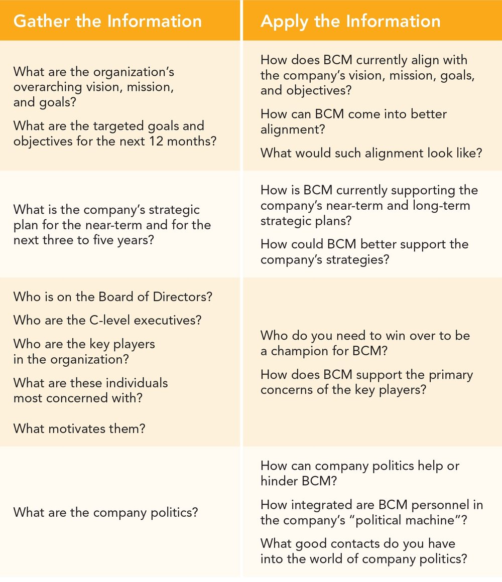 bcm_engagement_table
