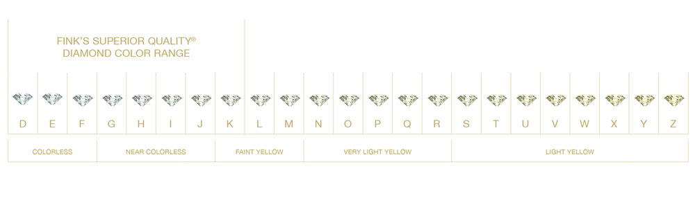 diamond color scale.jpg