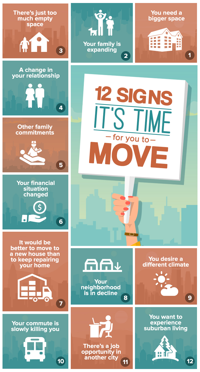 12 Telltale Signs It's Already Time For You to Move