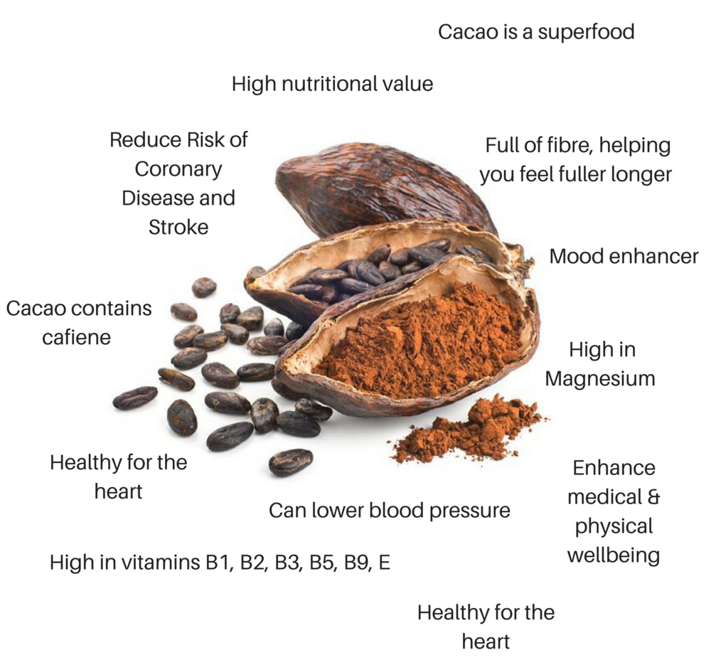 Cacao_benefits