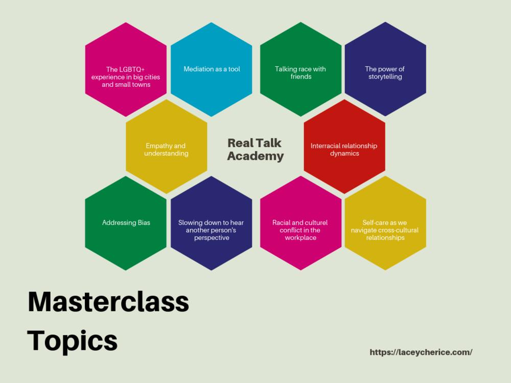 Masterclass Topics.png