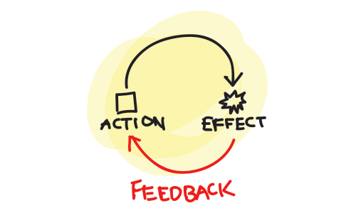 feedback circle.png