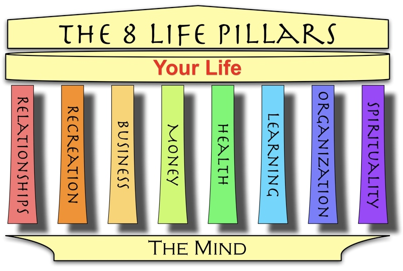 The-8-Life-Pillars-Wake-Up-Smiling.jpg