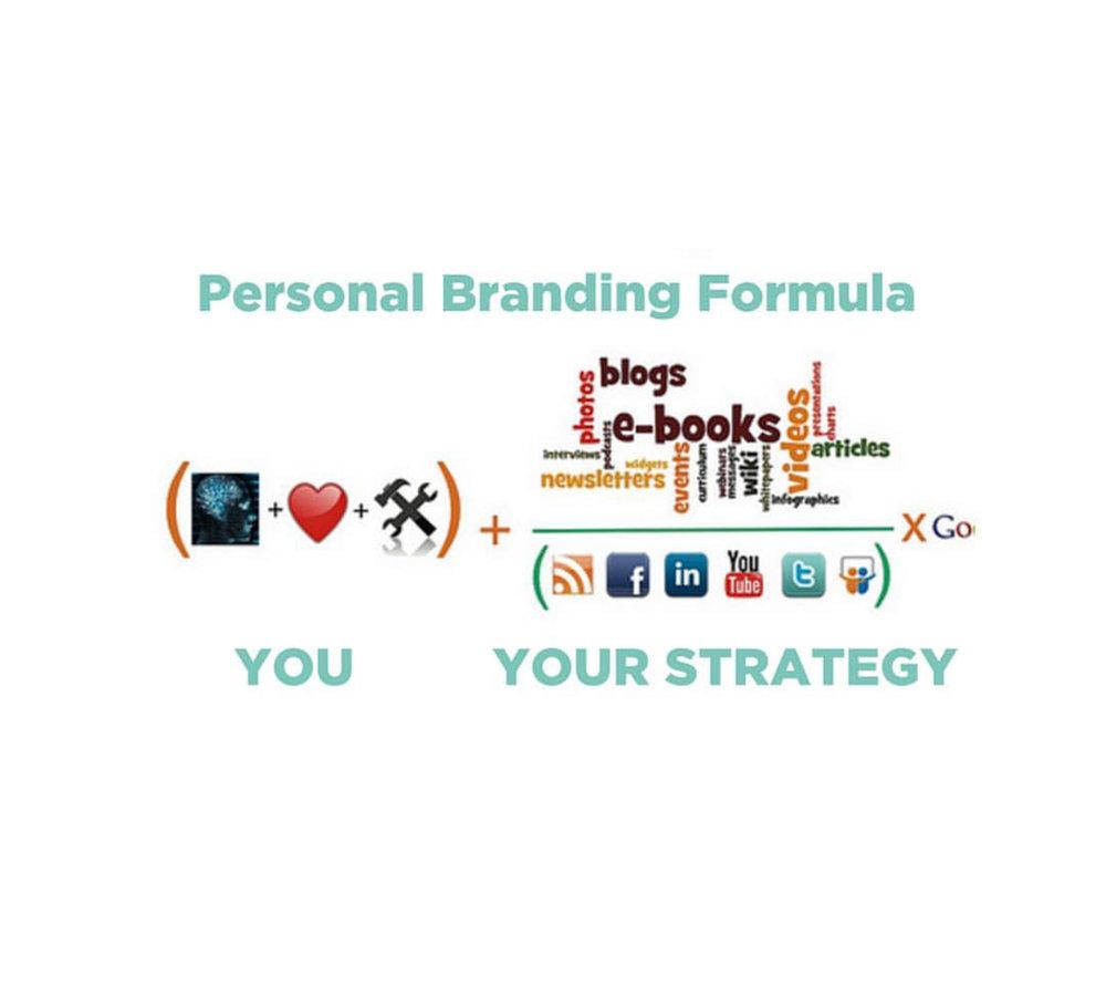 impaCCCt Personal Branding Formula