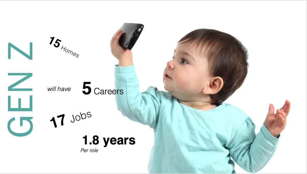 ImpaCCCt Gen Z Career Skills