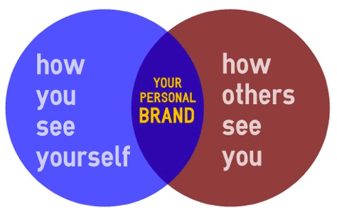 how-you-see-yourself-personal-brand.png