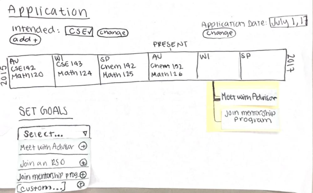 Paper Prototype: Timeline