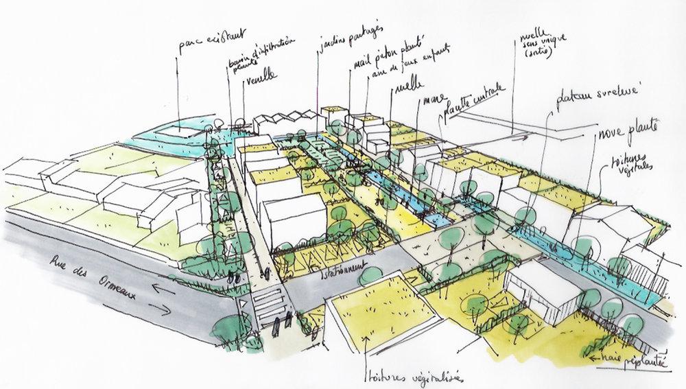 lOrmeau-01ajout-urbanisme&paysage-alterlab.jpg