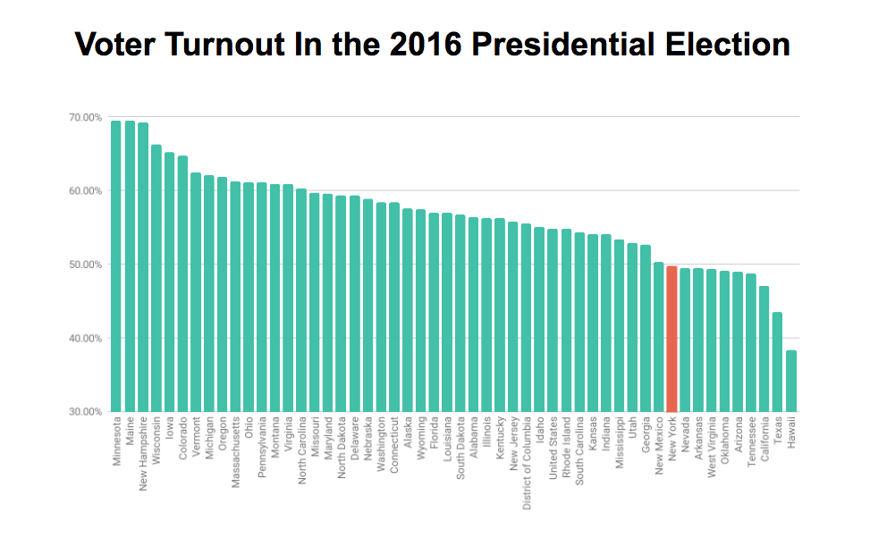 voter-turnout-2.jpg