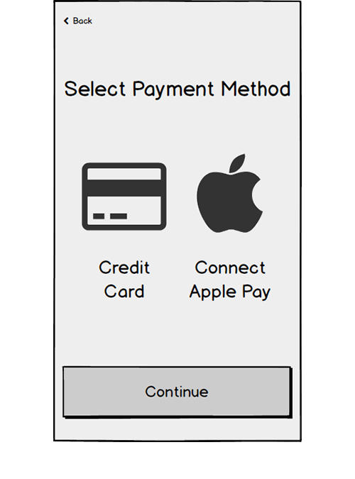 Payment Setup When defining a payment method, users didn't realize that the icons were buttons for selecting type.  Some were uncomfortable adding payment information as part of the initial setup.