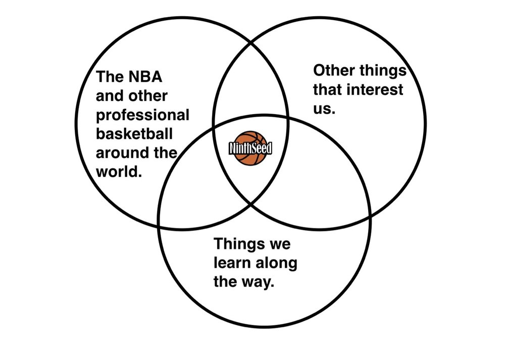 Ninth Seed ven Diagram
