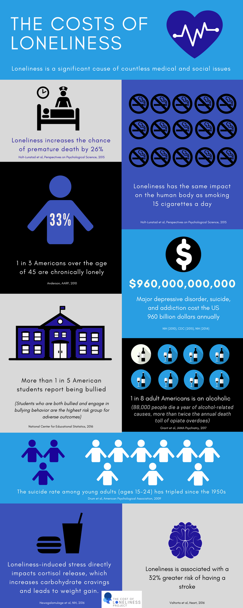 costs of loneliness - infographic (4).png