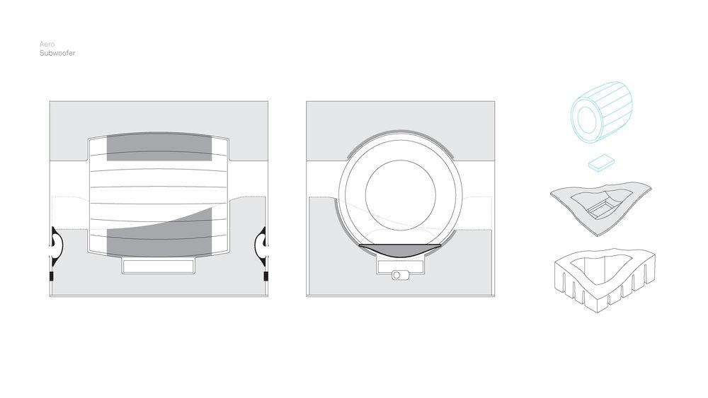 B&W_LibertySuite_PackagingStructure_R118.jpg