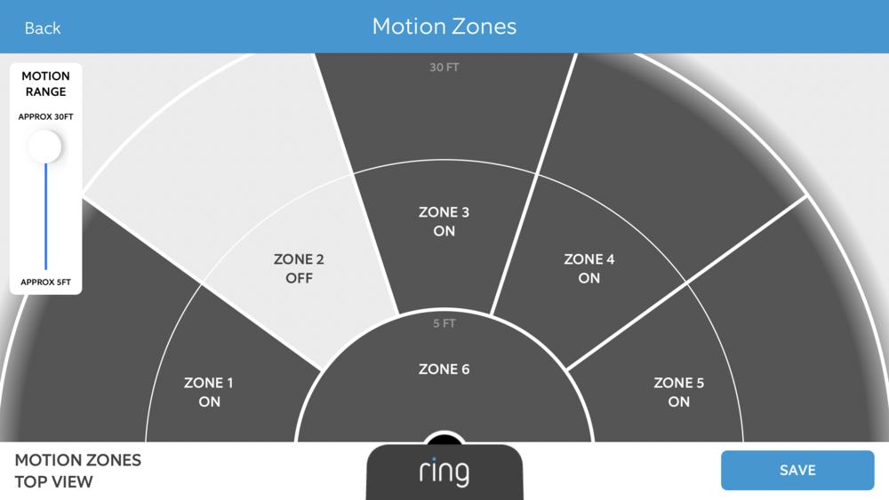 Motion Zones