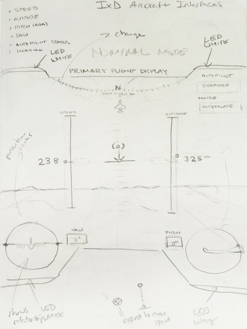 PFD-sketch-1