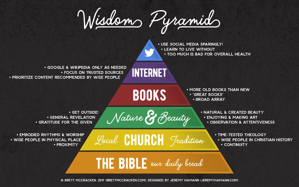 brett-wisdom_pyramid-freebies-full.png