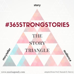 Use the Story Triangle to tell stories that work #365StrongStories by Marisa Goudy