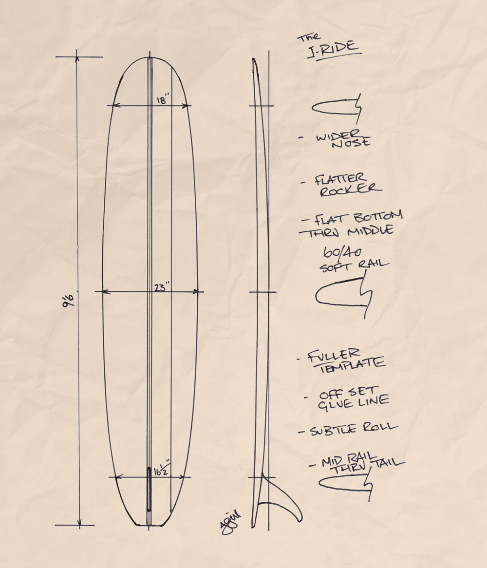 Jride_blueprint_paper.jpg