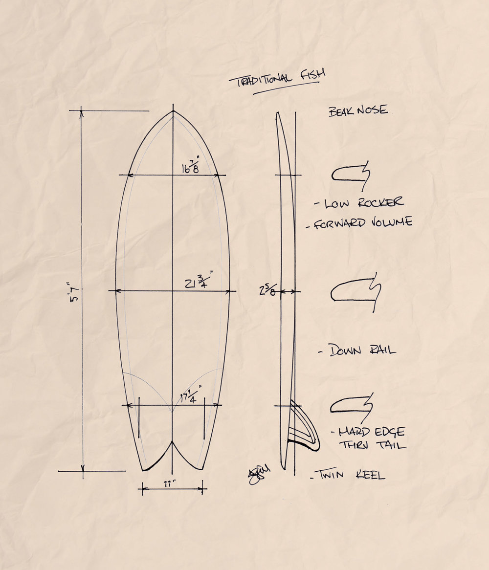 tradfish_blueprint_paper.jpg