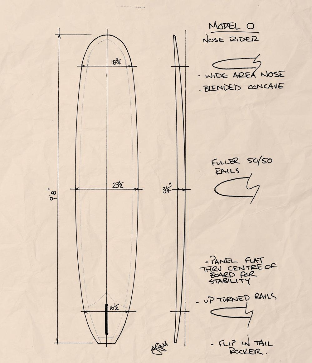 MODEL O Blueprint paper.jpg