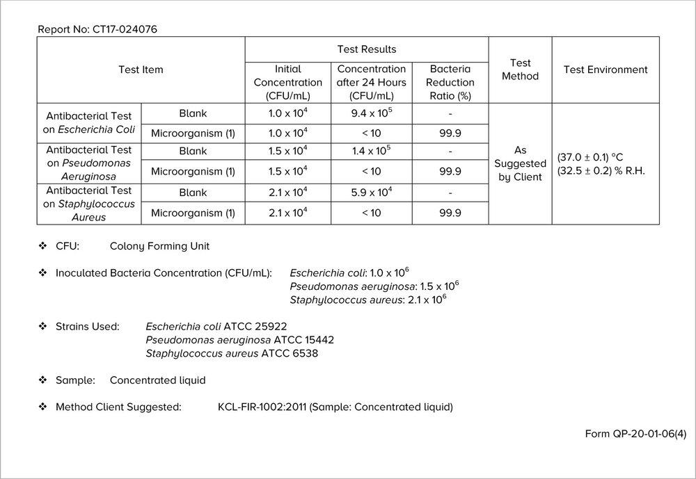 probiotique_air_sanitizer_test_result.jpg