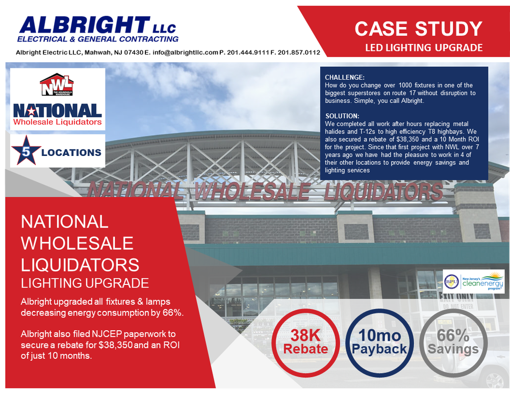 National Wholesale Liquidators Detailed Case Study.png