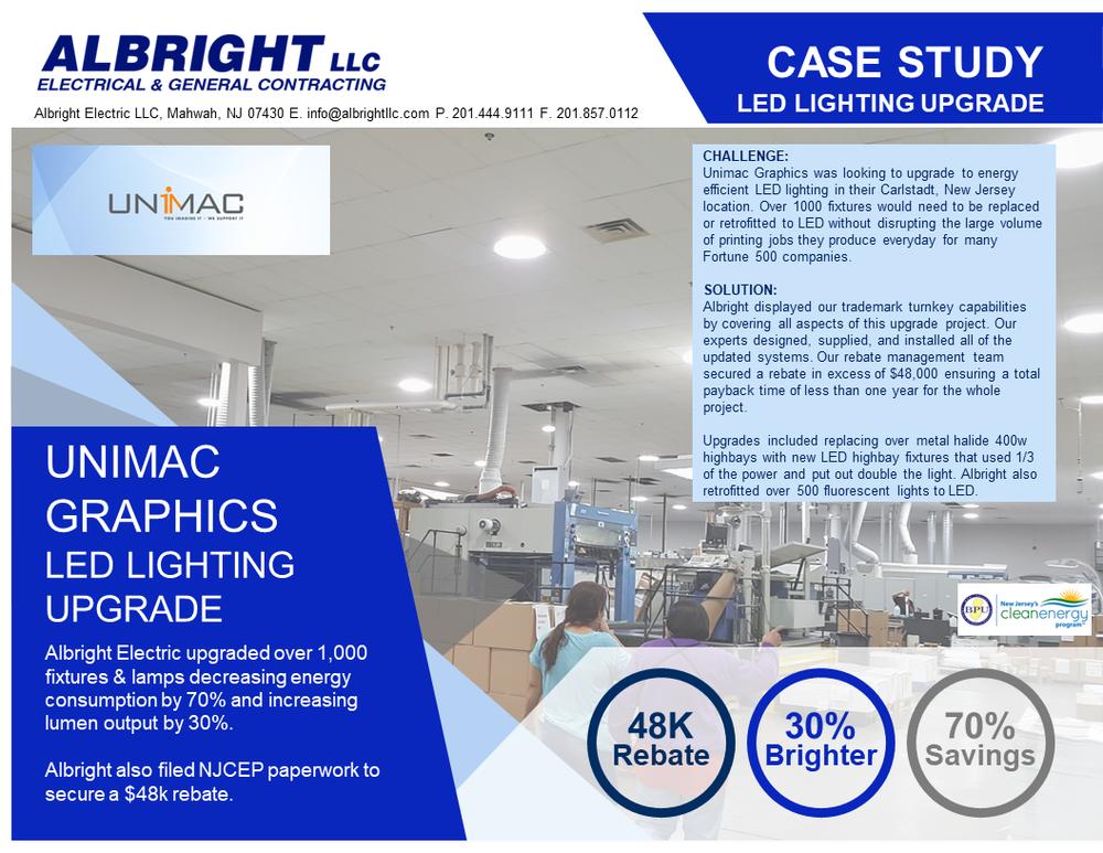 Unimac Graphics Detailed Case Study.png
