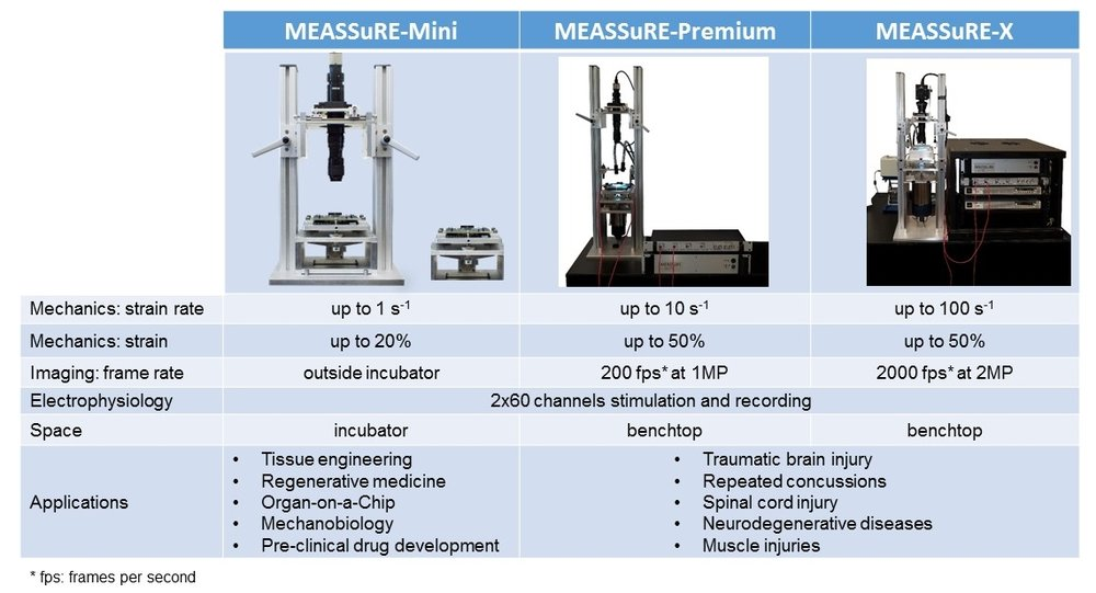 Models of MEASSuRE_20180624.jpg