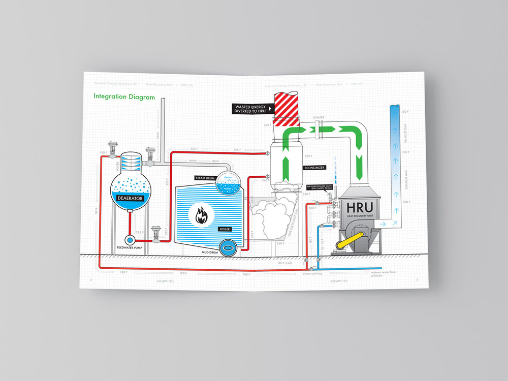 PES-brochure-inner-diagram.jpg