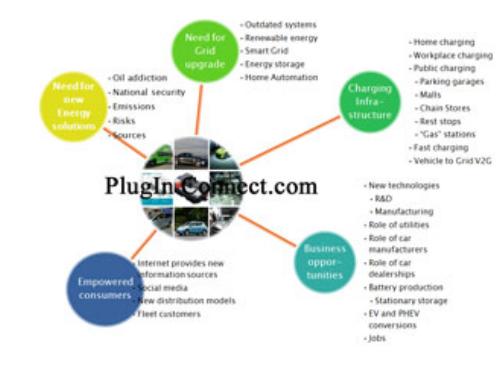 Pluginconnect.png