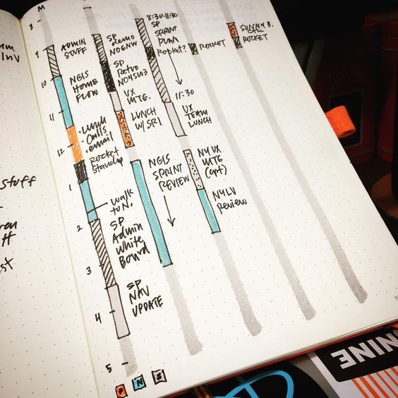 Weekly Plan Bars - @rohdesign