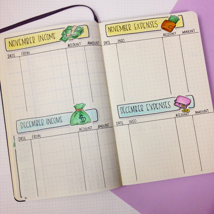 how to organise your finances in your bullet journal