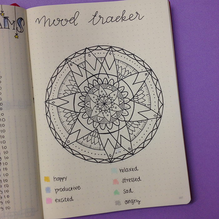 Mood Tracker - Bullet Journal.jpg